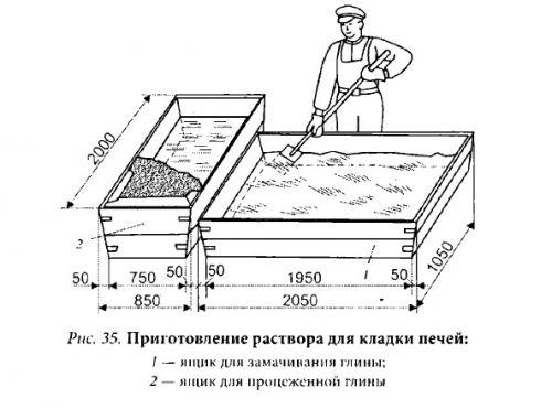 Строительный раствор для кирпичной кладки состав бетон дробление