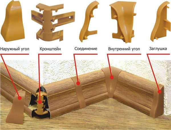 Как клеить напольные плинтуса – Как приклеить плинтуса на пол: особенности самоклеющихся изделий